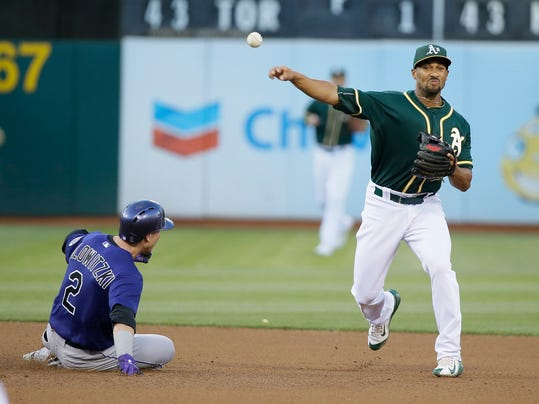 Oakland Athletics shortstop Marcus Semien, right, turns a double play as Colorado Rockies' Troy Tulowitzki is forced out at second base in the fourth inning of their baseball game Monday, June 29, 2015, in Oakland, Calif. The Rockies' Nolan Arenado was out at first base on the play. (AP Photo/Eric Risberg)