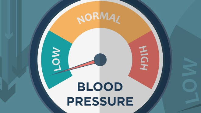 """Low blood pressure with no symptoms isn't a medical problem and doesn't cause any short-term or long-term problems,"" Strong said."