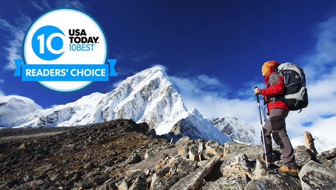 Vote for your favorite must-have adventure gear.