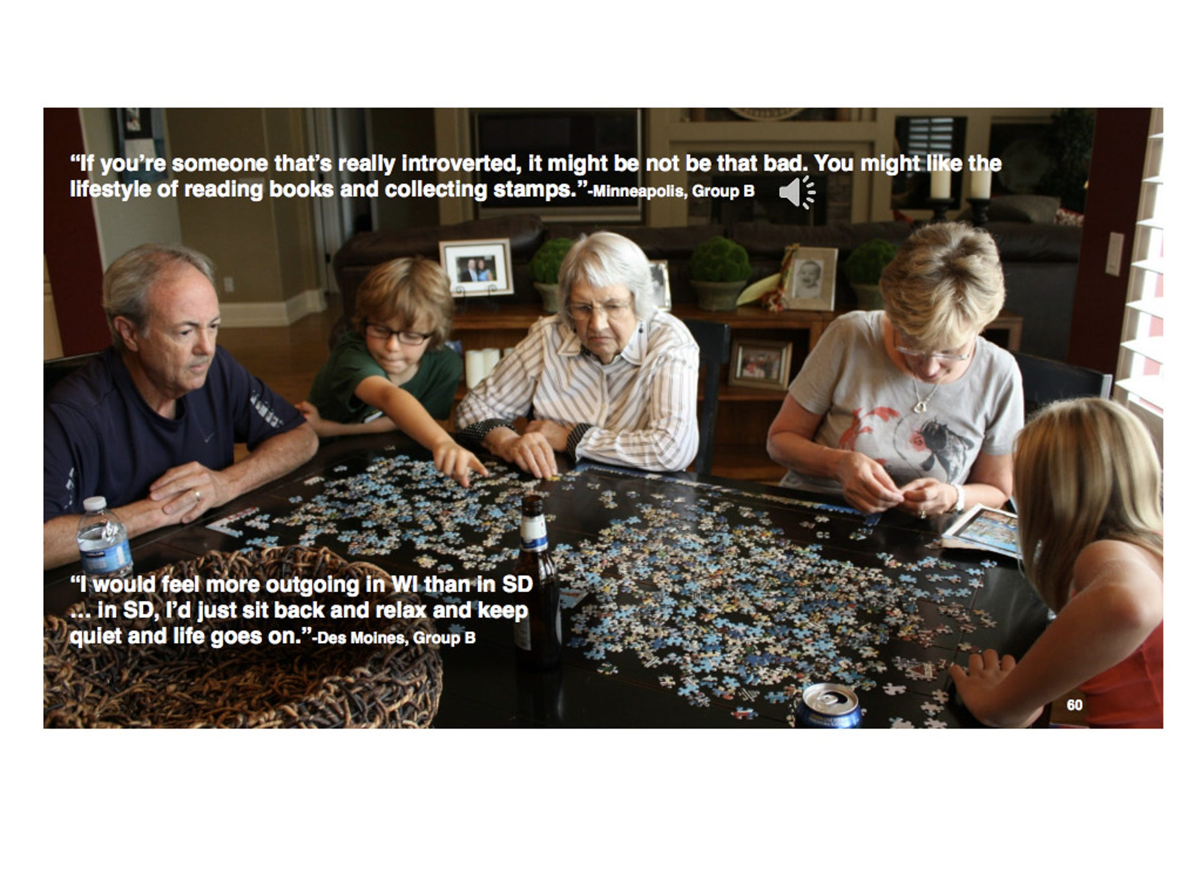 What is there to do in South Dakota? Some in focus groups think many spend their nights doing puzzles.