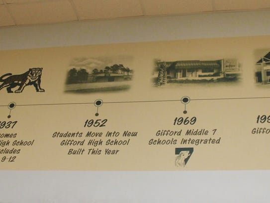 Timeline of the history of Gifford High School.