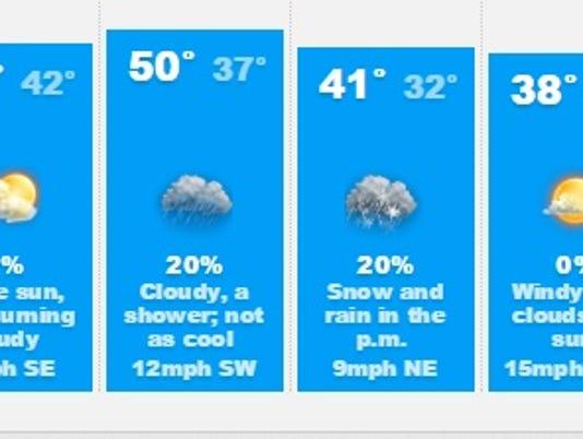 635548325670210273-weather