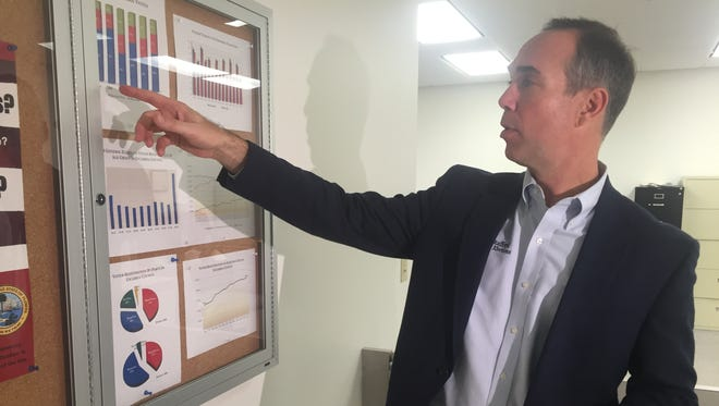 Escambia County Supervisor of Elections David Stafford claims a recent report by the American Civil Liberties Union of Florida inaccuratelyreported the percentage of vote-by-mail ballots that were rejected by the county's canvassing board.