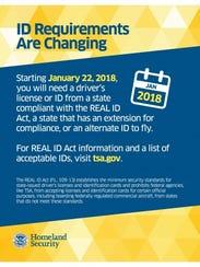 Beginning Jan. 22, 2018, the Transportation Security
