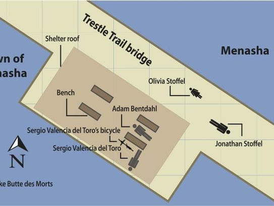 Menasha Trestle Trail shooting diagram.