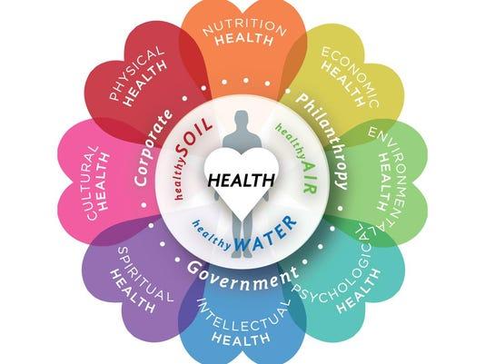 Harmony_Health