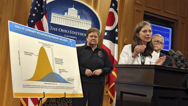 Former Ohio Department of Health Director Amy Acton, Gov. Mike DeWine and Sima Merick, director of the Ohio Emergency Management Agency address guidelines for Ohioans to deal with the coronavirus at a press conference at the Ohio Statehouse March 10, 2020.