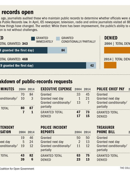PUBLIC-RECORD-graphic3.jpg