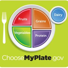 Vegetarian or plant-based diet: Which one labels you?