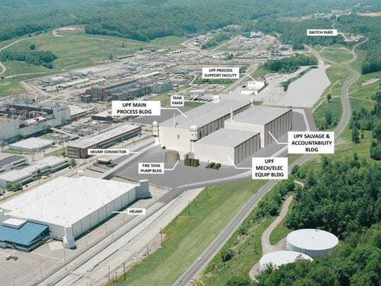 A rendering shows the new plan for the Uranium Processing