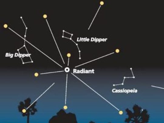Sky watchers in North America may see a brand new meteor shower the night of May 23 and early morning of May 24. This will be the first time the Earth has passed through debris left by Comet 209P/LINEAR.