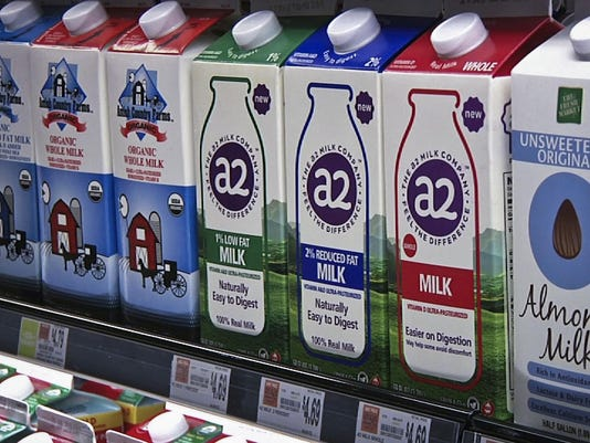 US Alternative Milk