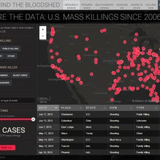 Behind The Bloodshed Every U S Mass Killing Since 2006