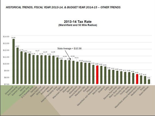 Tax rate.PNG