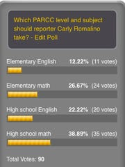 Readers chose Carly Q. Romalino's fate — high school math.