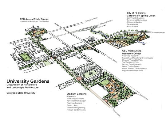 The new PERC project is a part of CSU's unified garden