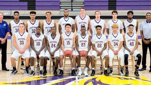 The WNMU men's basketball team is set to enter the Lone Star Conference as the 10th ranked team in the preseason poll.