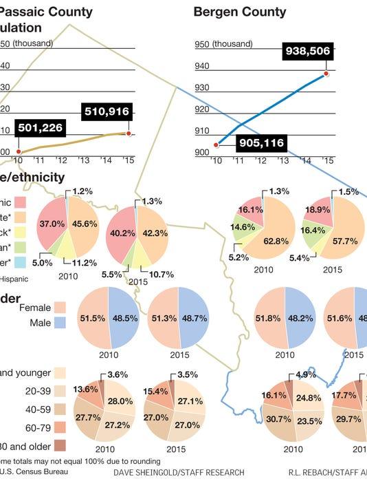 062316-l-census-jpg.jpg