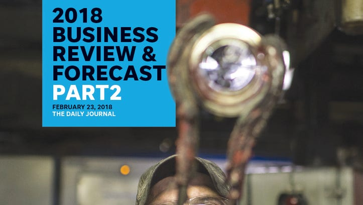 2018 Business Review & Forecast: Part 2