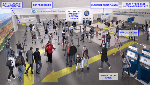 A rendering of the permanent federal inspection station.