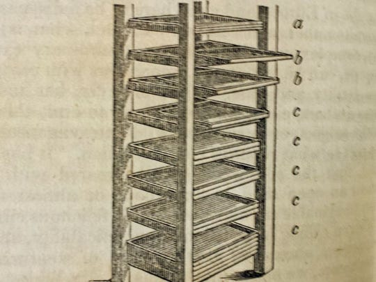 Trays to house silkworms.  From A Treatise on the Mulberry Tree and Silkworm and on the Manufacture and Production of Silk, 1839. Courtesy of York County Heritage Trust Library/Archives.