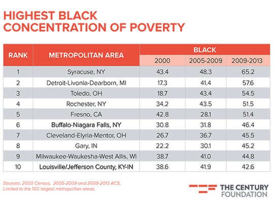 """Photo taken from the report, """"Architecture of Segregation"""