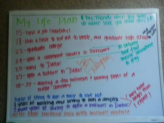 The Tahjma Bradshaw life plan.
