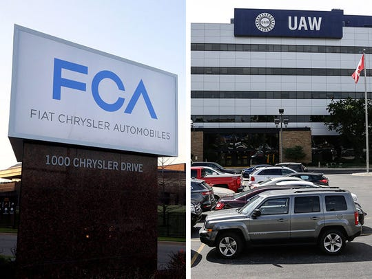 Fiat Chrysler Automobiles headquarters, located in
