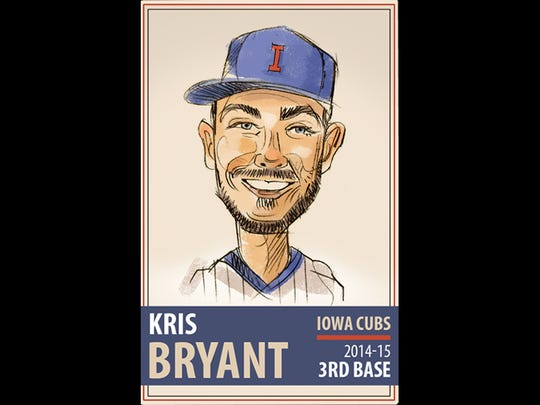 Kris Bryant hit .298 with 15 doubles and 24 home runs