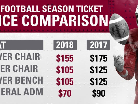 ULM announces new season ticket prices for the 2018