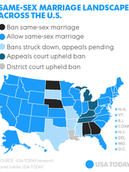Same-sex marriage landscape across the U.S.