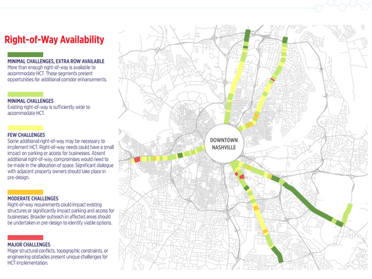 Right-of-way availability no the five corridors identified for transit