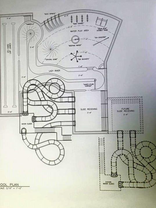 Water Park Plans