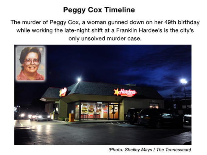 Peggy Cox Timeline