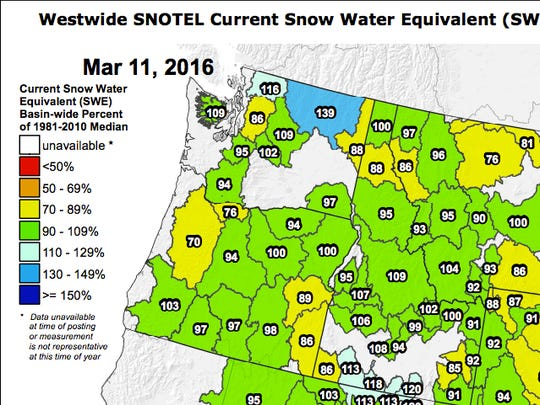 Oregon has seen its snowpack shrink during February.
