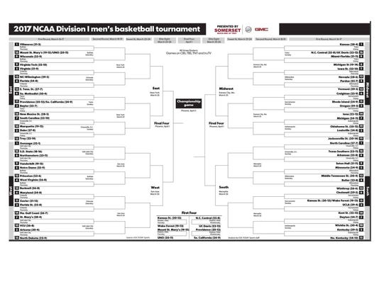 Printable Updated 2017 NCAA Basketball Tournament Bracket