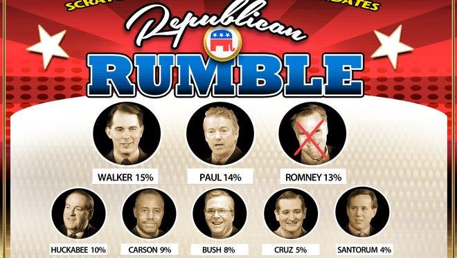 Republican Rumble