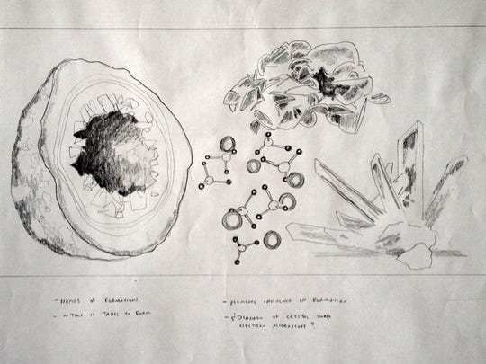 Mural sketch- Mineralogy