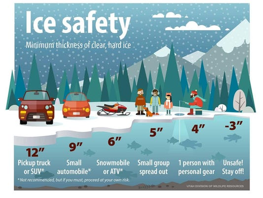 Ice safety picture