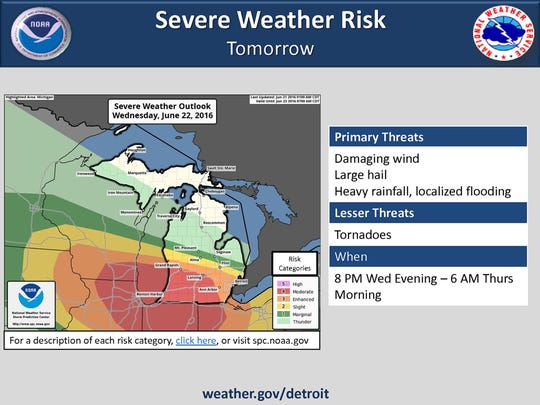 Severe weather is possible Wednesday night into Thursday over metro Detroit, according to the National Weather Service