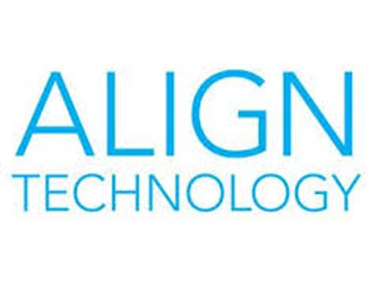 This undated image from the company's website shows Align Technology's corporate logo.