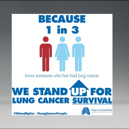 The Free to Breathe events community, united in the belief that every person with lung cancer deserves a cure, has helped raise more than $10 million to fund crucial research and provide comprehensive resources to help people living with lung cancer make decisions about their care.