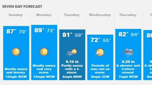 The seven-day forecast starting June 11, 2017.