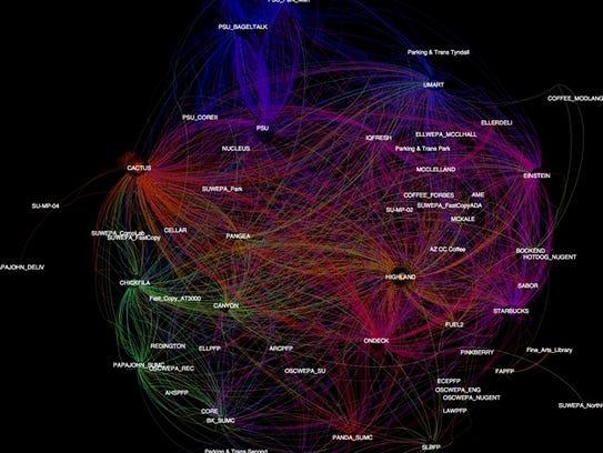 A data visualization shows traffic patterns of UA freshman.