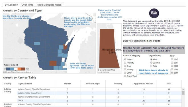 A screenshot of the Wisconsin Department of Justice's new website for arrest statistics
