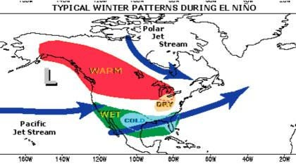 This National Weather Service graphic shows a wet winter in store for the West Coast.