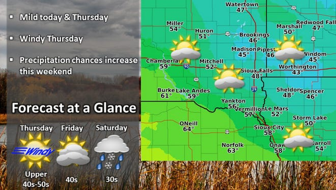 Snow could be on the way Saturday after above-average temperatures all week.