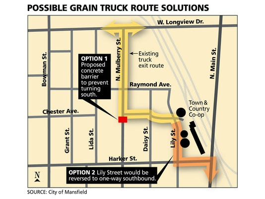 635839976212339202-MNJ-112415-grain-truck-map-ONLINE.jpg