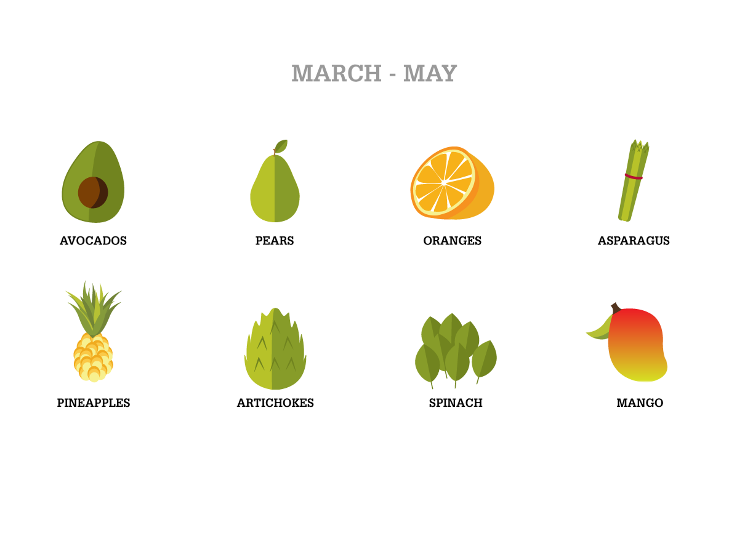 These fruits and vegetables are seasonal in spring.