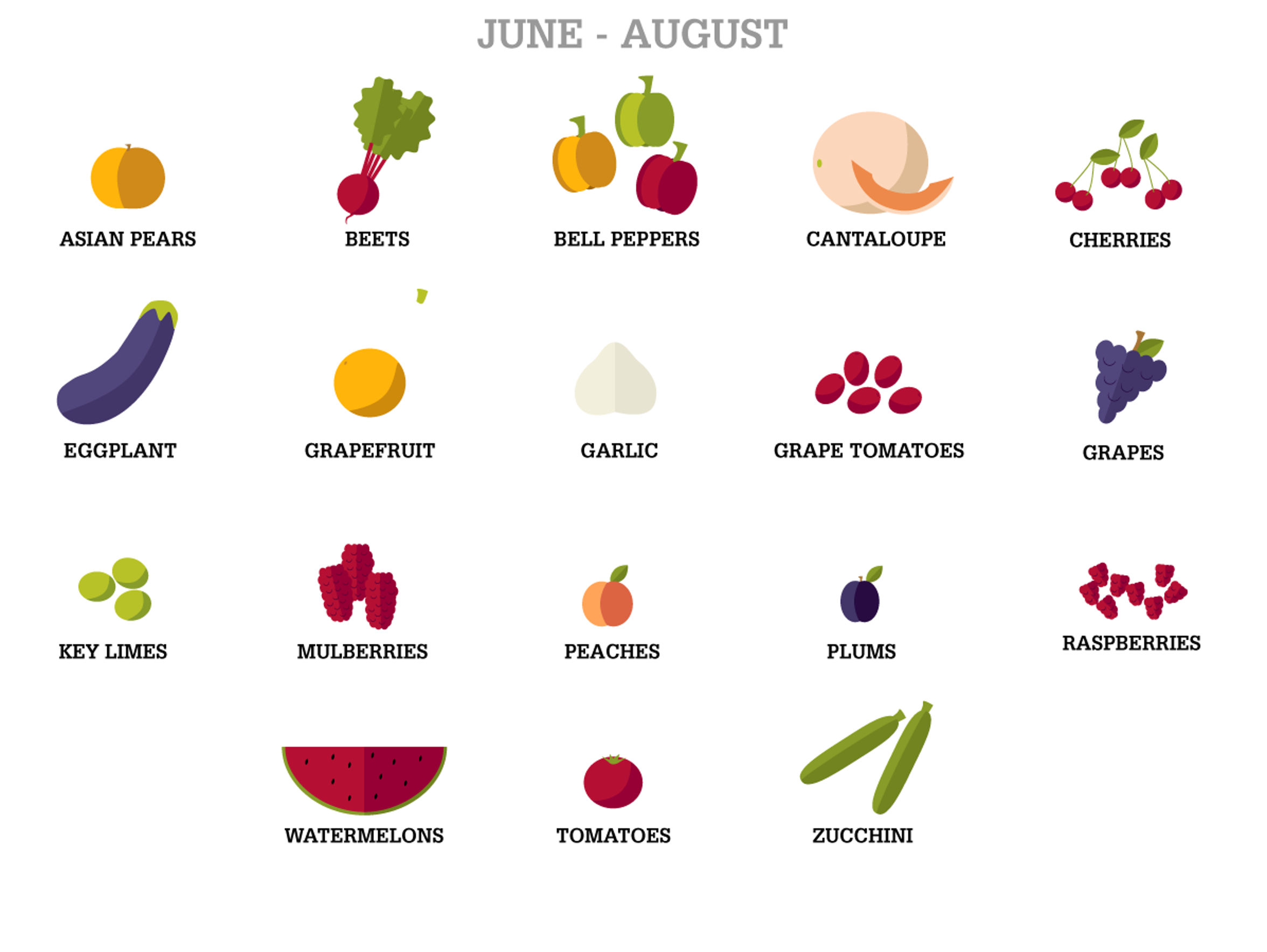 These fruits and vegetables are seasonal during the